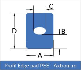 Edge Pad PEE Axtrom